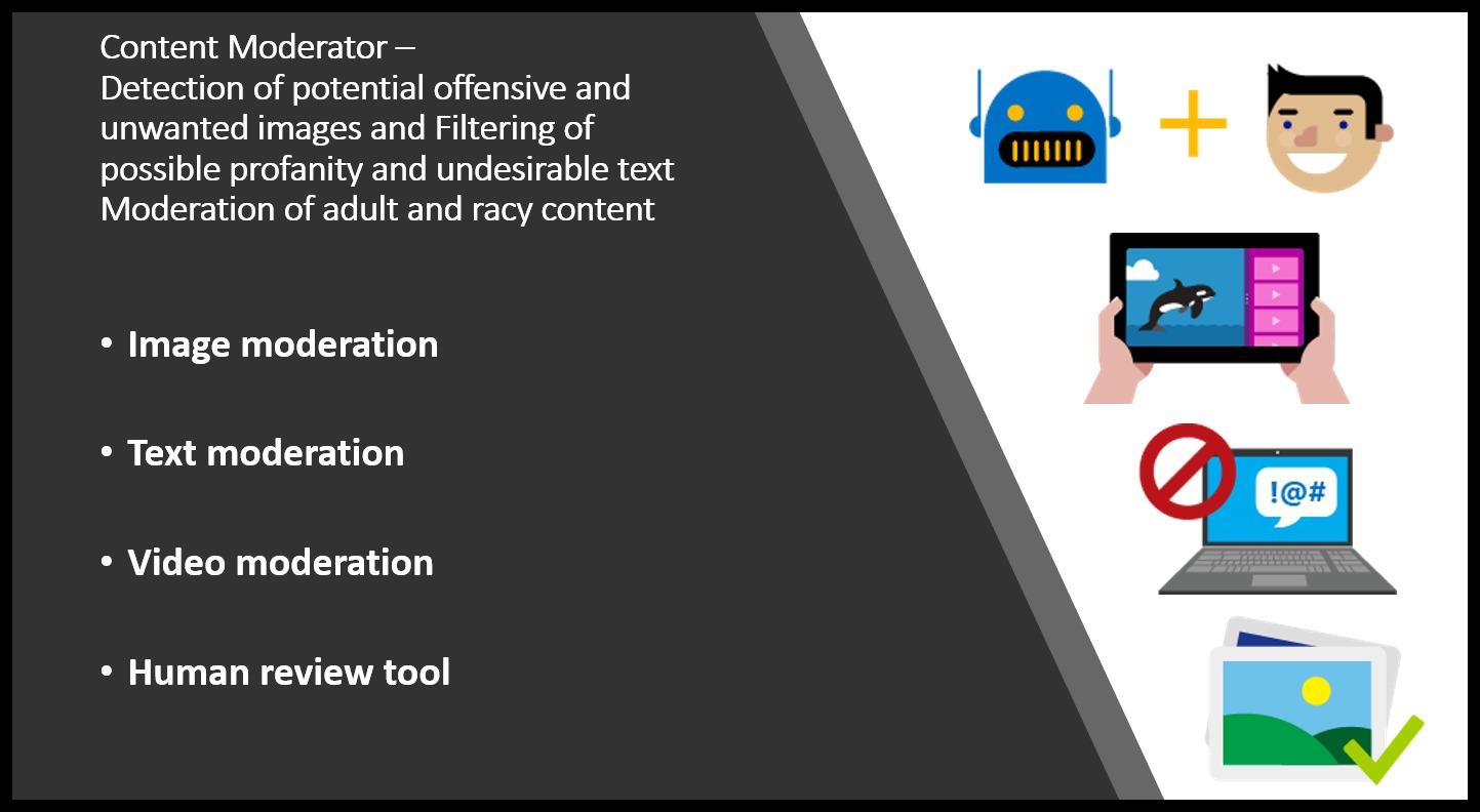 ContentModerator